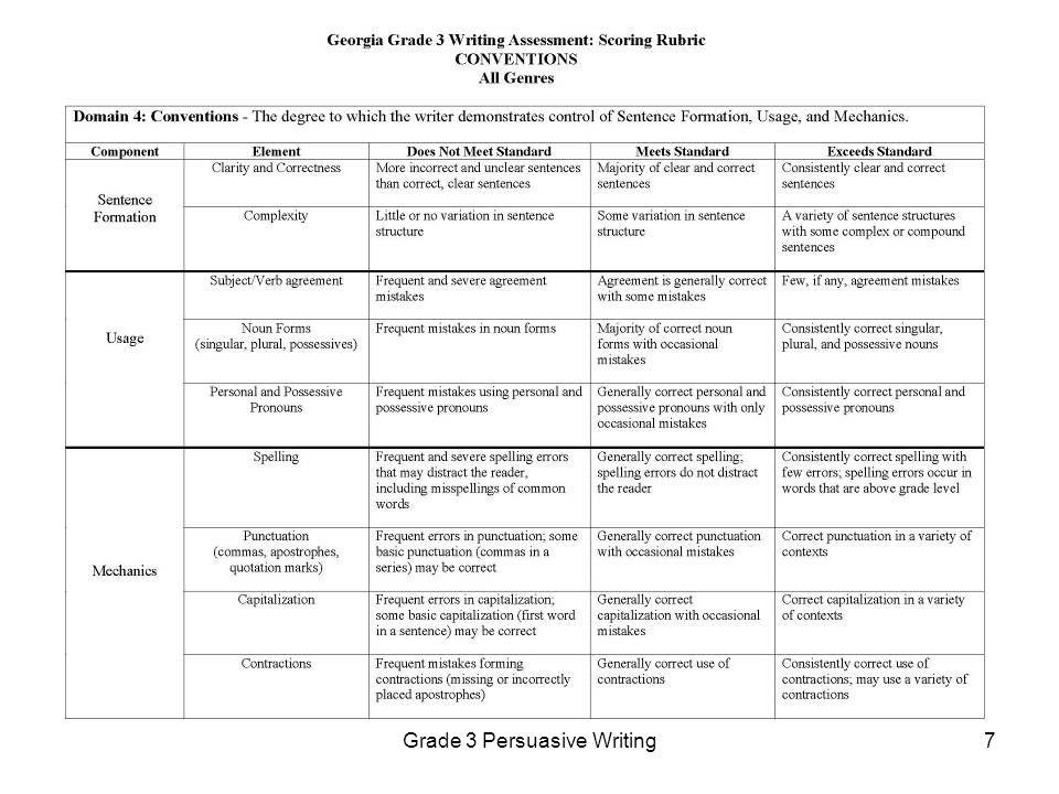 Grade 3 Persuasive Writing48 Persuasive Practice Paper 4 (page three)