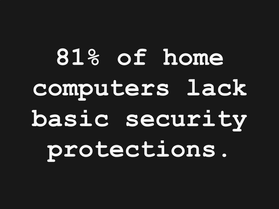 19 81% of home computers lack basic security protections.