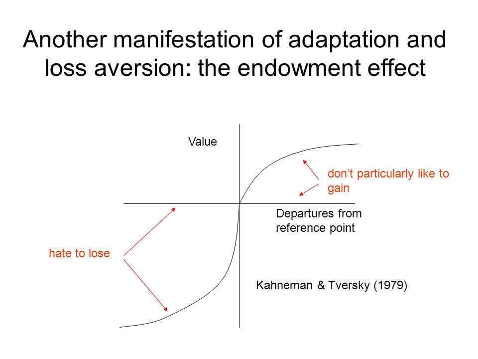 Another manifestation of adaptation and loss aversion: the endowment effect Departures from reference point Value Kahneman & Tversky (1979) hate to lose don't particularly like to gain