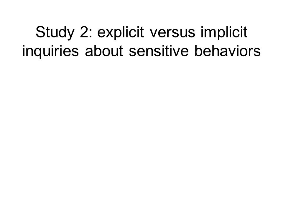 Study 2: explicit versus implicit inquiries about sensitive behaviors