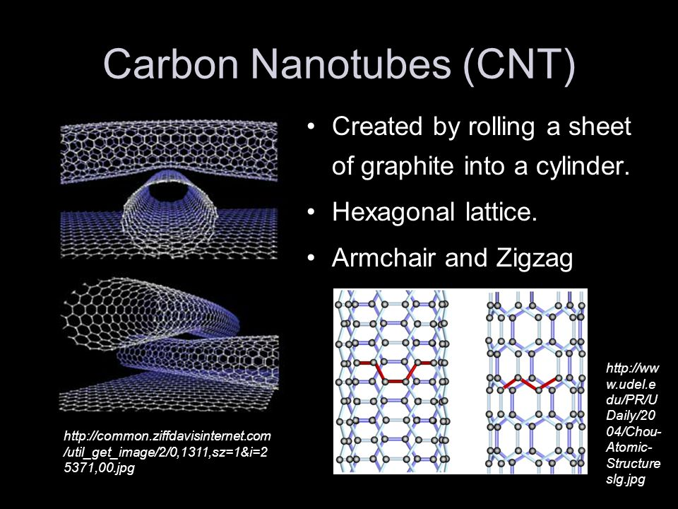 Carbon Nanotubes (CNT) Created by rolling a sheet of graphite into a cylinder.
