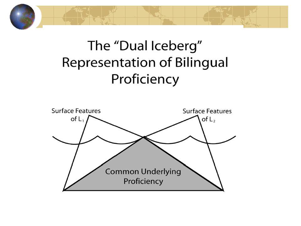 "The ""Dual Iceberg Representation of Bilingual Proficiency"""