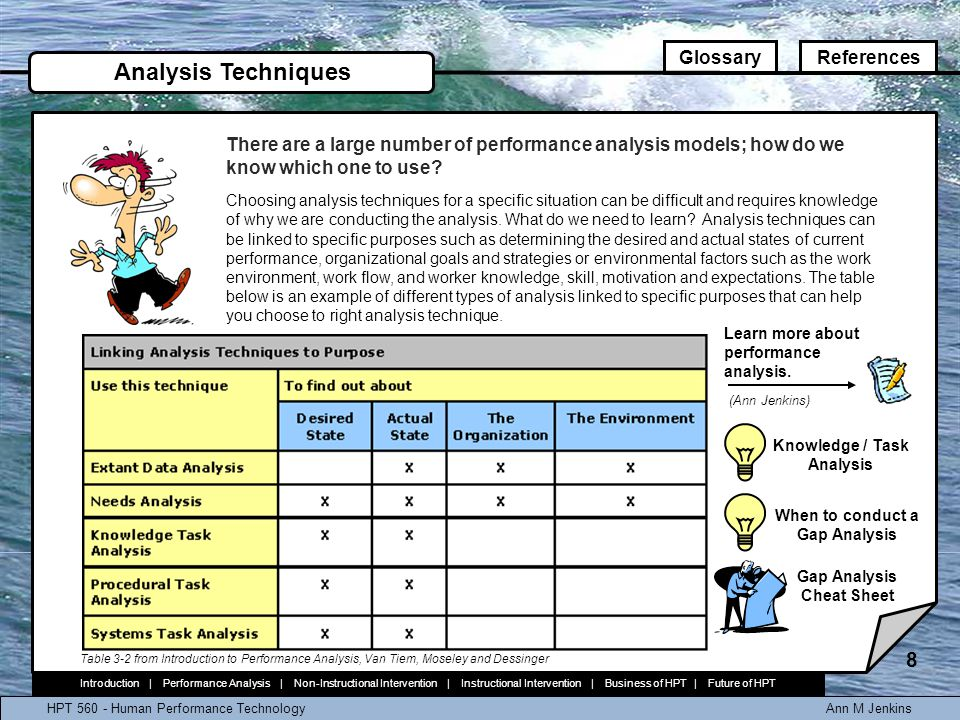 Introduction | Performance Analysis | Non-Instructional Intervention | Instructional Intervention | Business of HPT | Future of HPT HPT 560 - Human Performance Technology Ann M Jenkins ReferencesGlossary Analysis Techniques There are a large number of performance analysis models; how do we know which one to use.