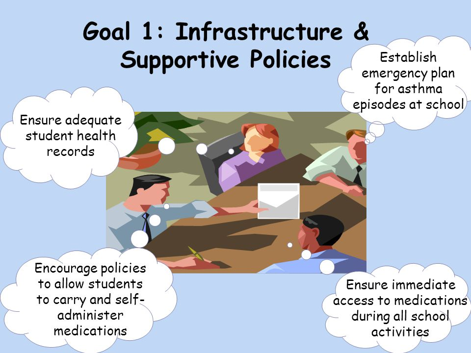 Goal 1: Infrastructure & Supportive Policies Ensure adequate student health records Ensure immediate access to medications during all school activities Establish emergency plan for asthma episodes at school Encourage policies to allow students to carry and self- administer medications