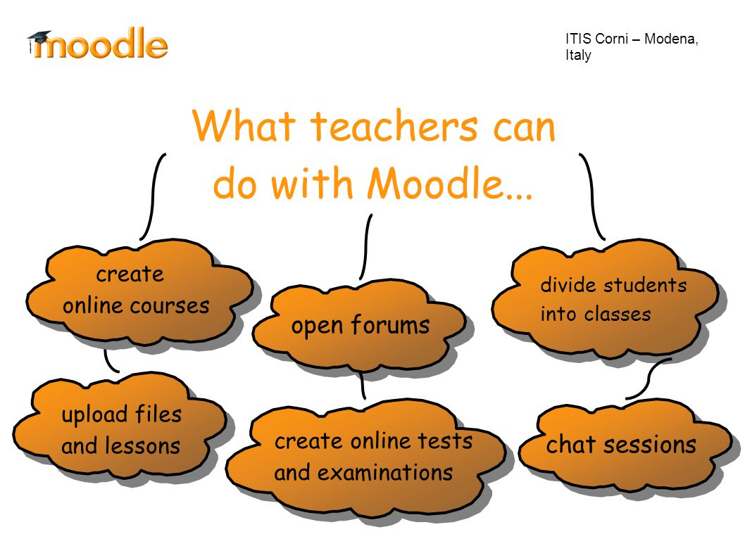 What students can do with Moodle...