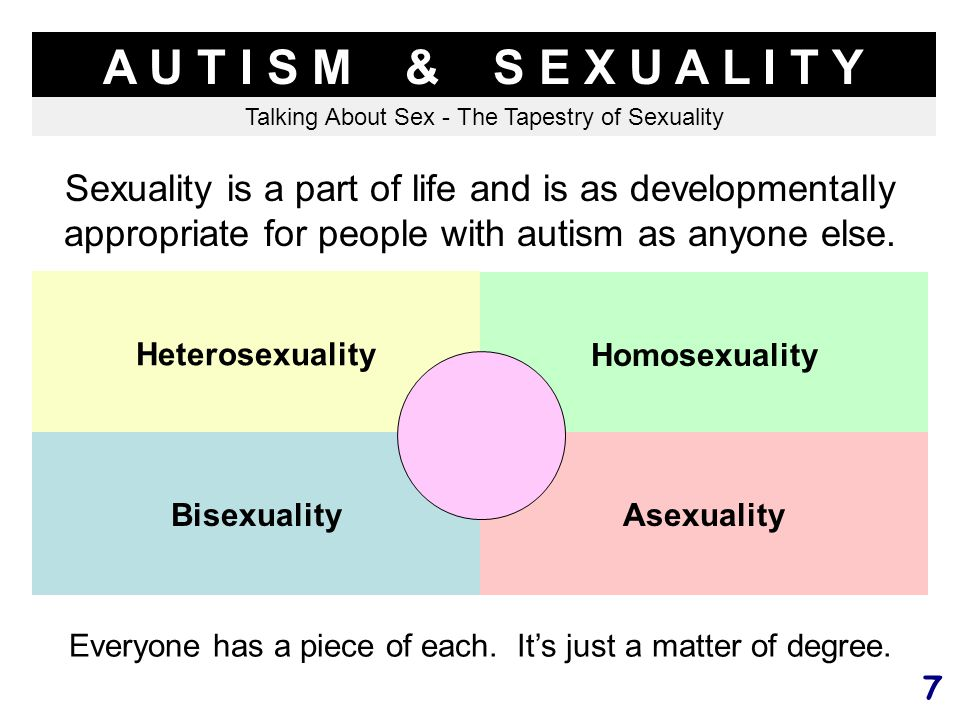7 A U T I S M & S E X U A L I T Y Talking About Sex - The Tapestry of Sexuality Sexuality is a part of life and is as developmentally appropriate for people with autism as anyone else.