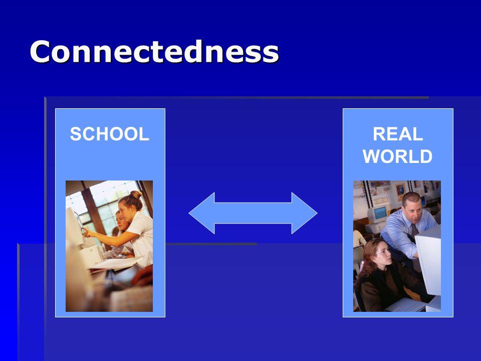Connectedness SCHOOLREAL WORLD