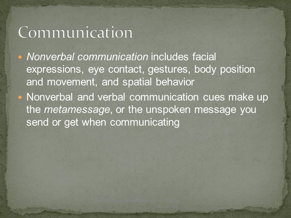 Nonverbal communication includes facial expressions, eye contact, gestures, body position and movement, and spatial behavior Nonverbal and verbal communication cues make up the metamessage, or the unspoken message you send or get when communicating 11 © 2013 McGraw-Hill Education.