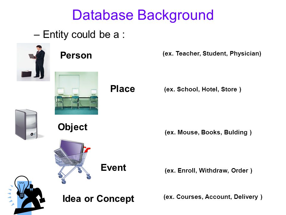 Database Background –Entity could be a : 39 Person Place (ex. Teacher, Student, Physician) (ex. School, Hotel, Store ) Object (ex. Mouse, Books, Buldi