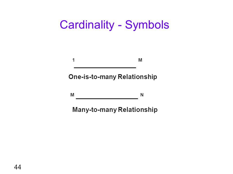 Cardinality - Symbols 44 One-is-to-many Relationship 1M MN Many-to-many Relationship
