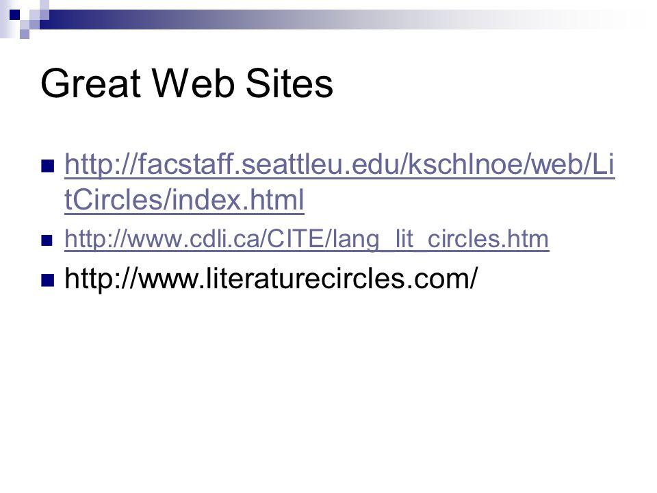 Great Web Sites http://facstaff.seattleu.edu/kschlnoe/web/Li tCircles/index.html http://facstaff.seattleu.edu/kschlnoe/web/Li tCircles/index.html http://www.cdli.ca/CITE/lang_lit_circles.htm http://www.literaturecircles.com/