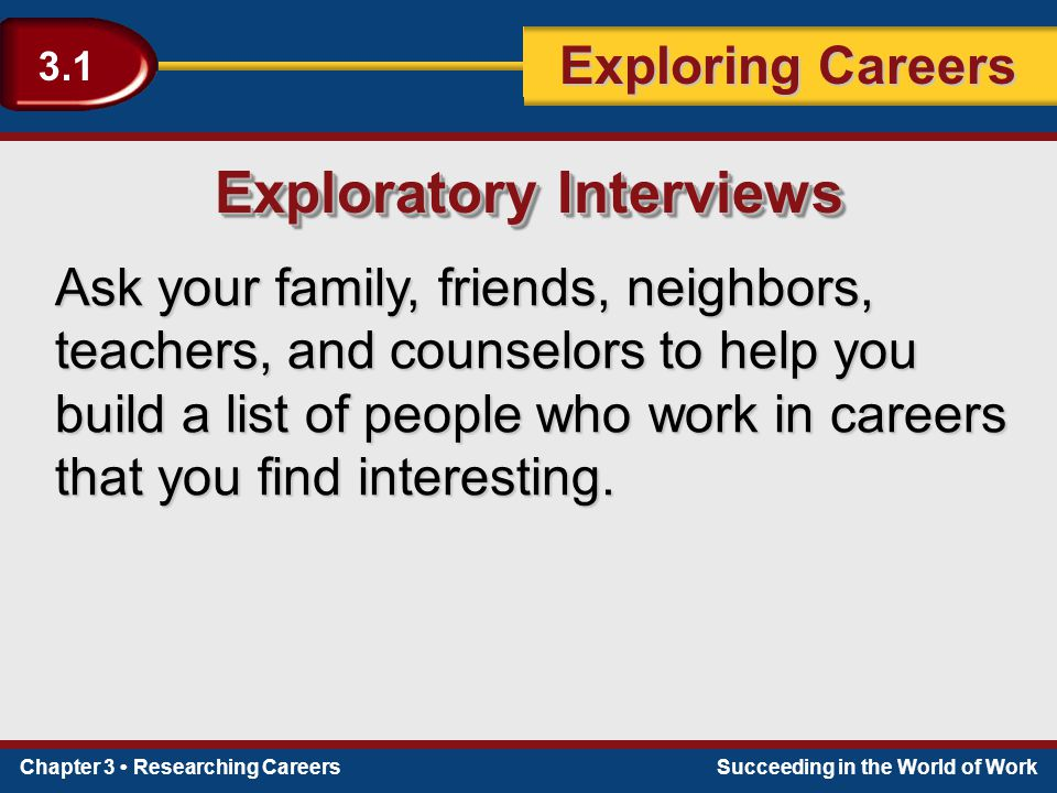 Chapter 3 Researching CareersSucceeding in the World of Work Exploring Careers 3.1 Ask your family, friends, neighbors, teachers, and counselors to he