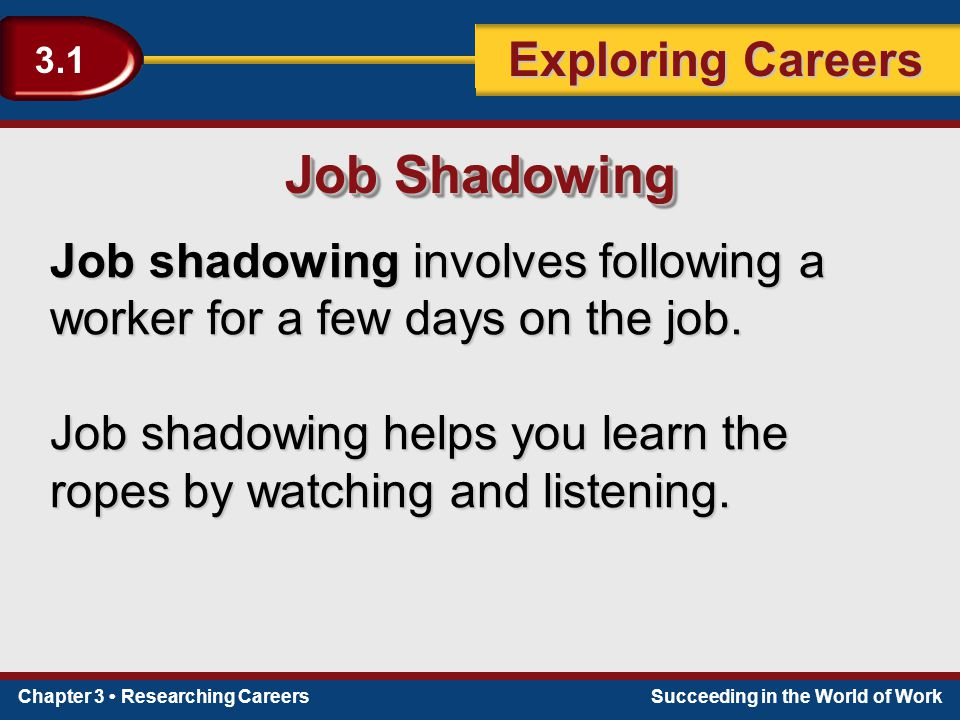 Chapter 3 Researching CareersSucceeding in the World of Work Exploring Careers 3.1 Job shadowing involves following a worker for a few days on the job