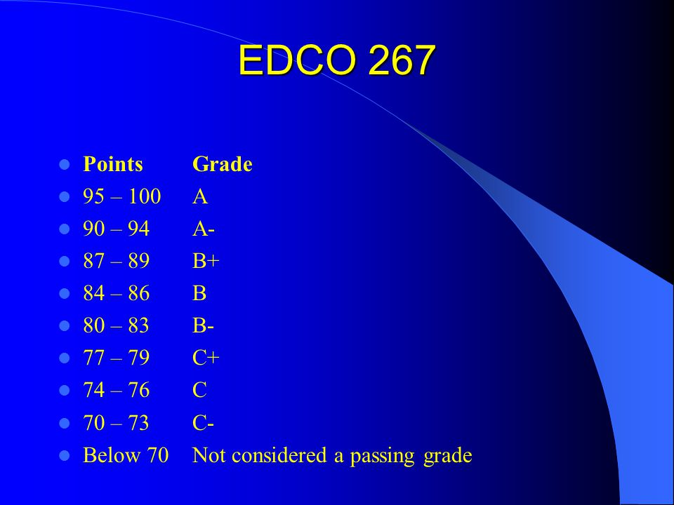 EDCO 267 PointsGrade 95 – 100A 90 – 94A- 87 – 89B+ 84 – 86B 80 – 83B- 77 – 79C+ 74 – 76C 70 – 73C- Below 70Not considered a passing grade