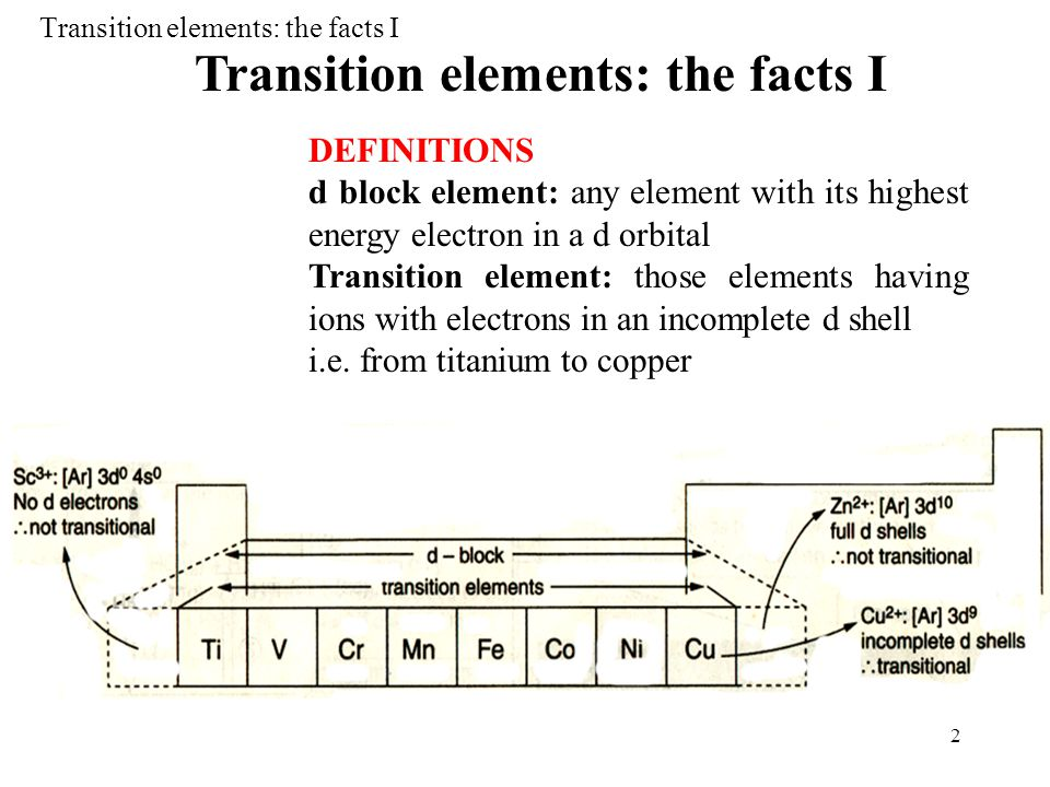 2 Transition elements: the facts I DEFINITIONS d block element: any element with its highest energy electron in a d orbital Transition element: those elements having ions with electrons in an incomplete d shell i.e.