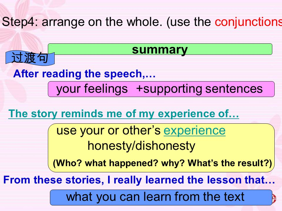 17 Step4: arrange on the whole. (use the conjunctions ) your feelings+supporting sentences use your or other's experienceexperience (Who? what happene