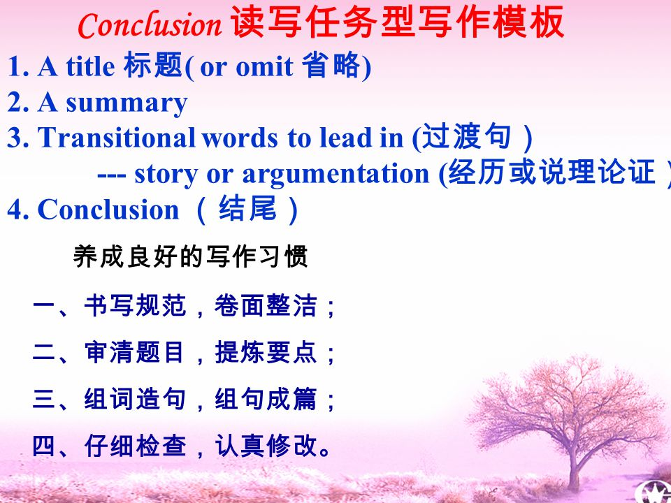 19 Conclusion 读写任务型写作模板 1. A title 标题 ( or omit 省略 ) 2. A summary 3. Transitional words to lead in ( 过渡句) --- story or argumentation ( 经历或说理论证) 4. Con
