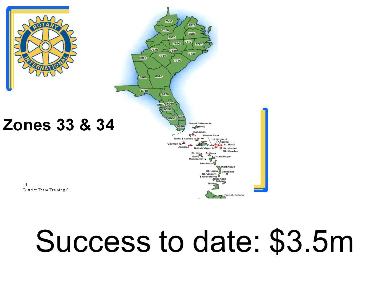 Success to date: $3.5m