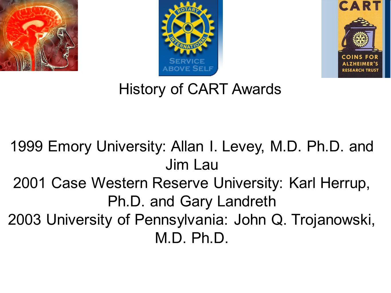 1999 Emory University: Allan I. Levey, M.D. Ph.D.