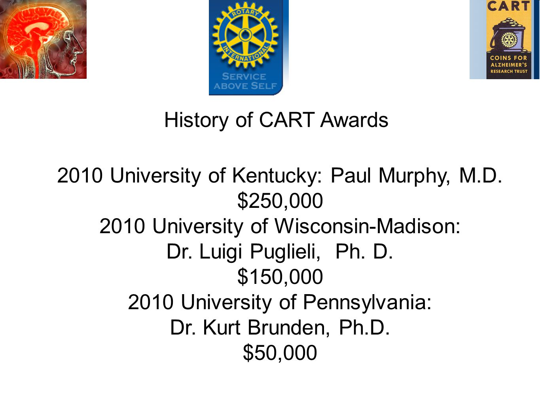 2010 University of Kentucky: Paul Murphy, M.D. $250,000 2010 University of Wisconsin-Madison: Dr.