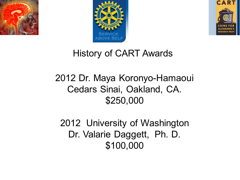 2012 Dr. Maya Koronyo-Hamaoui Cedars Sinai, Oakland, CA.