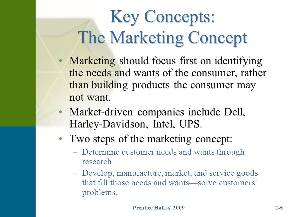 Prentice Hall, © 20092-26 Key Players: Marketer The advertiser or client that is the company or organization who produces and sells the brand.