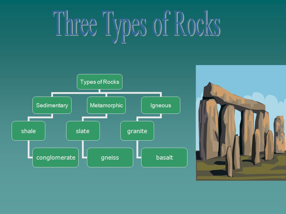 Do you know the difference between a rock and a mineral? In this lesson, you will become a geologist. Your job is to investigate the differences betwe