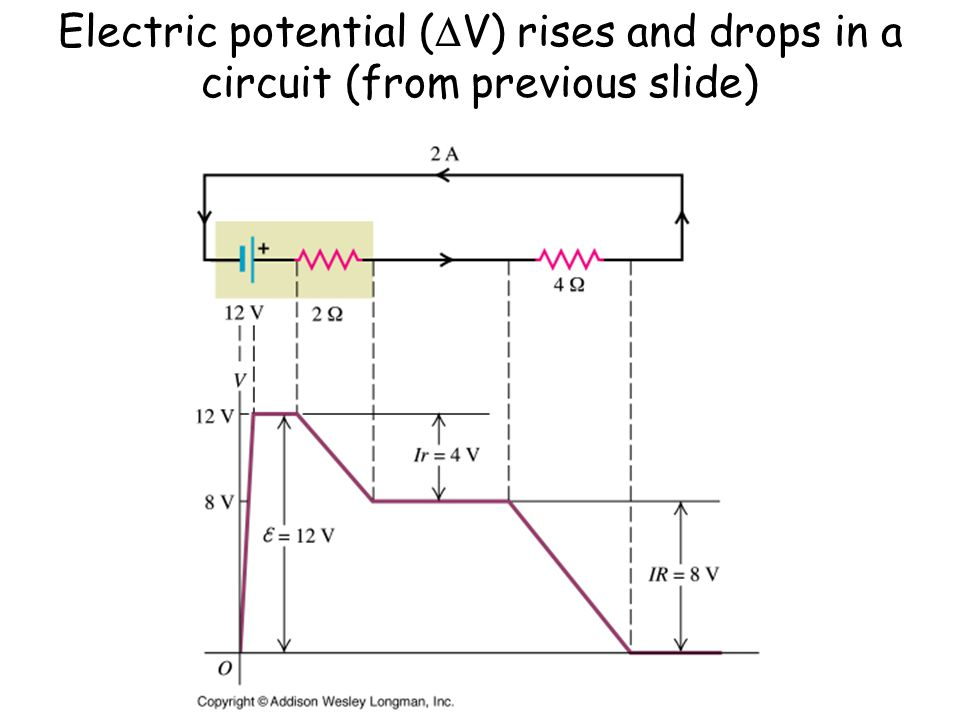 Electric potential (  V) rises and drops in a circuit (from previous slide)