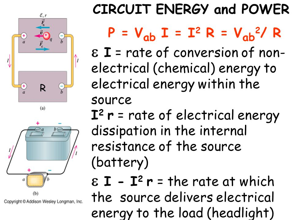 CIRCUIT ENERGY and POWER P = V ab I = I 2 R = V ab 2 / R  I = rate of conversion of non- electrical (chemical) energy to electrical energy within the source I 2 r = rate of electrical energy dissipation in the internal resistance of the source (battery)  I - I 2 r = the rate at which the source delivers electrical energy to the load (headlight) R