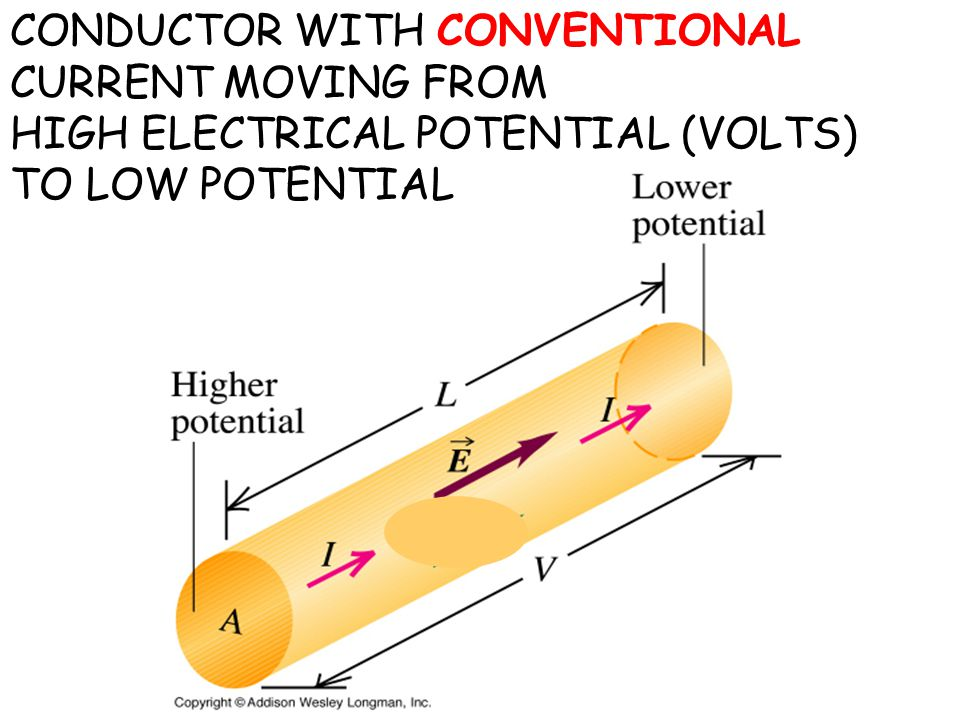 CONDUCTOR WITH CONVENTIONAL CURRENT MOVING FROM HIGH ELECTRICAL POTENTIAL (VOLTS) TO LOW POTENTIAL