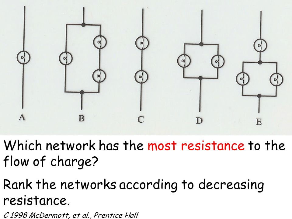 Which network has the most resistance to the flow of charge.