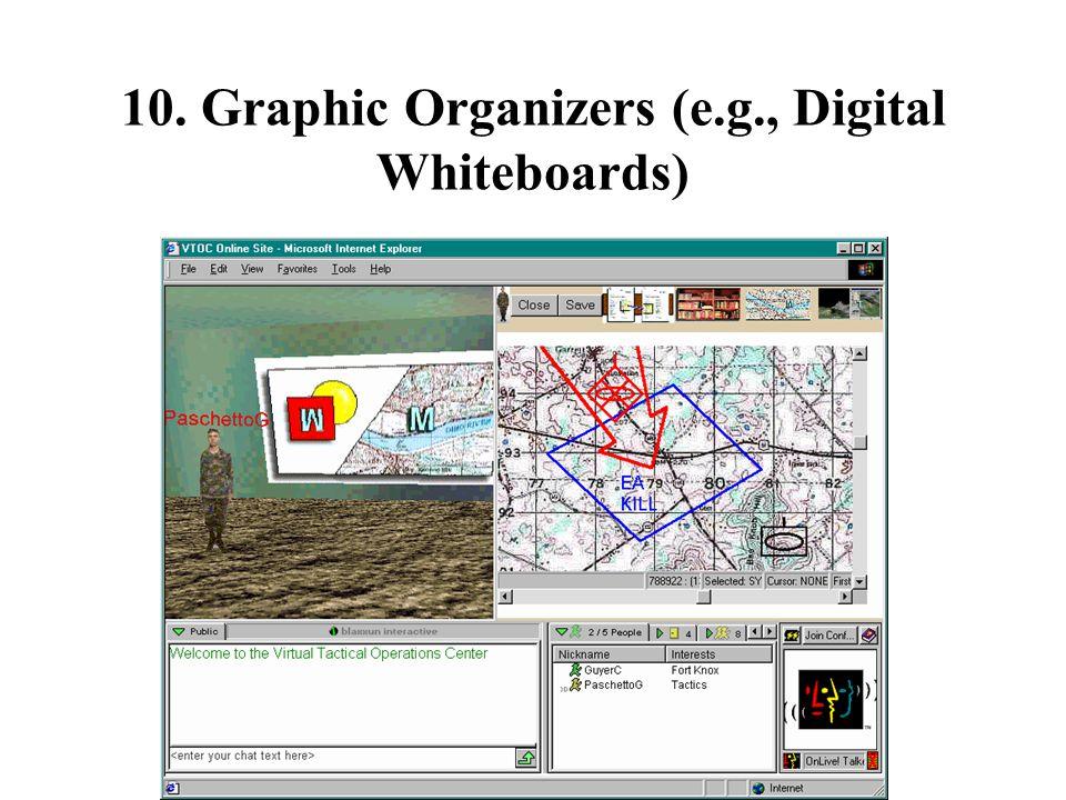 10. Graphic Organizers (e.g., Digital Whiteboards)