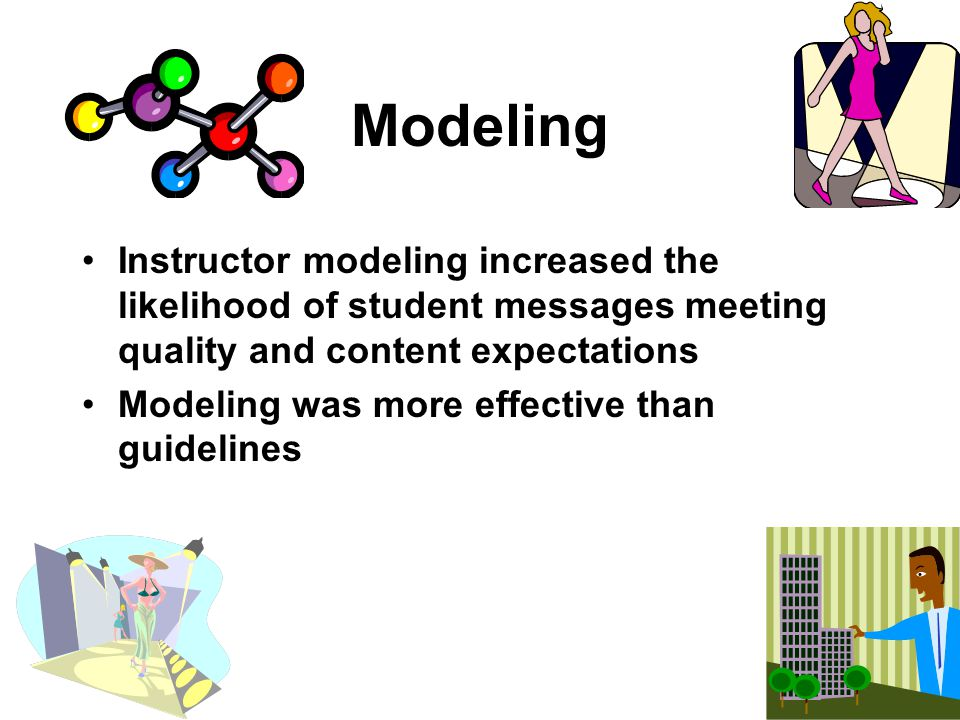 Modeling Instructor modeling increased the likelihood of student messages meeting quality and content expectations Modeling was more effective than guidelines