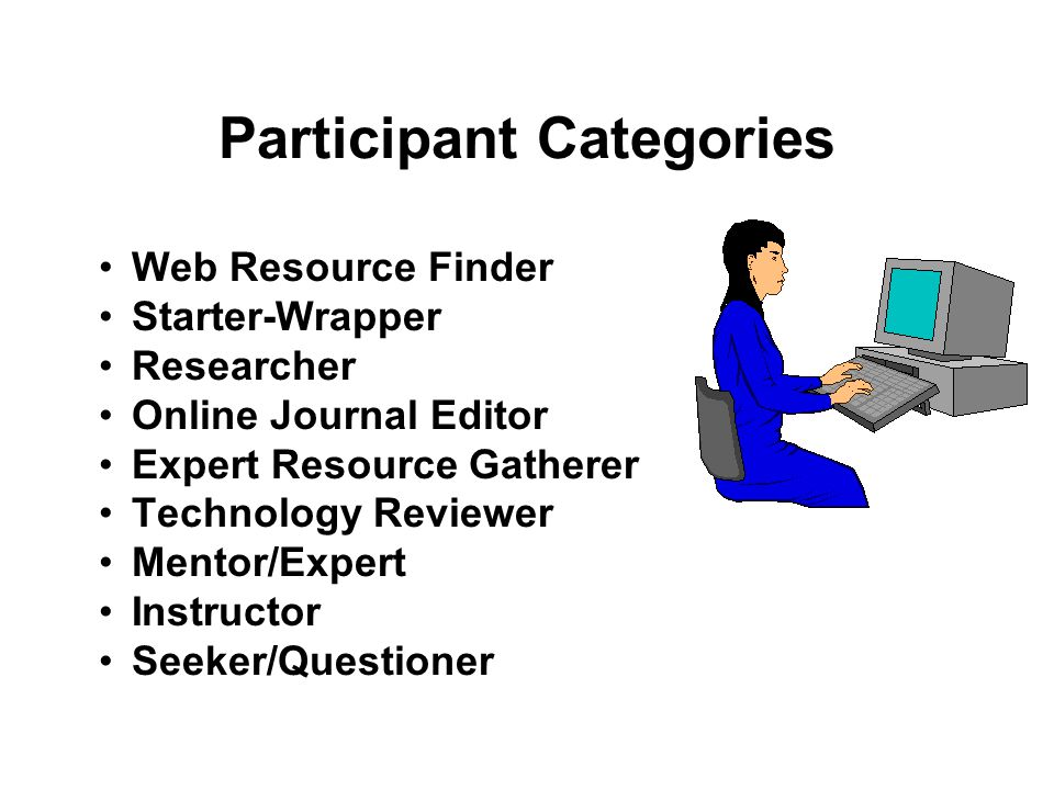 Participant Categories Web Resource Finder Starter-Wrapper Researcher Online Journal Editor Expert Resource Gatherer Technology Reviewer Mentor/Expert Instructor Seeker/Questioner