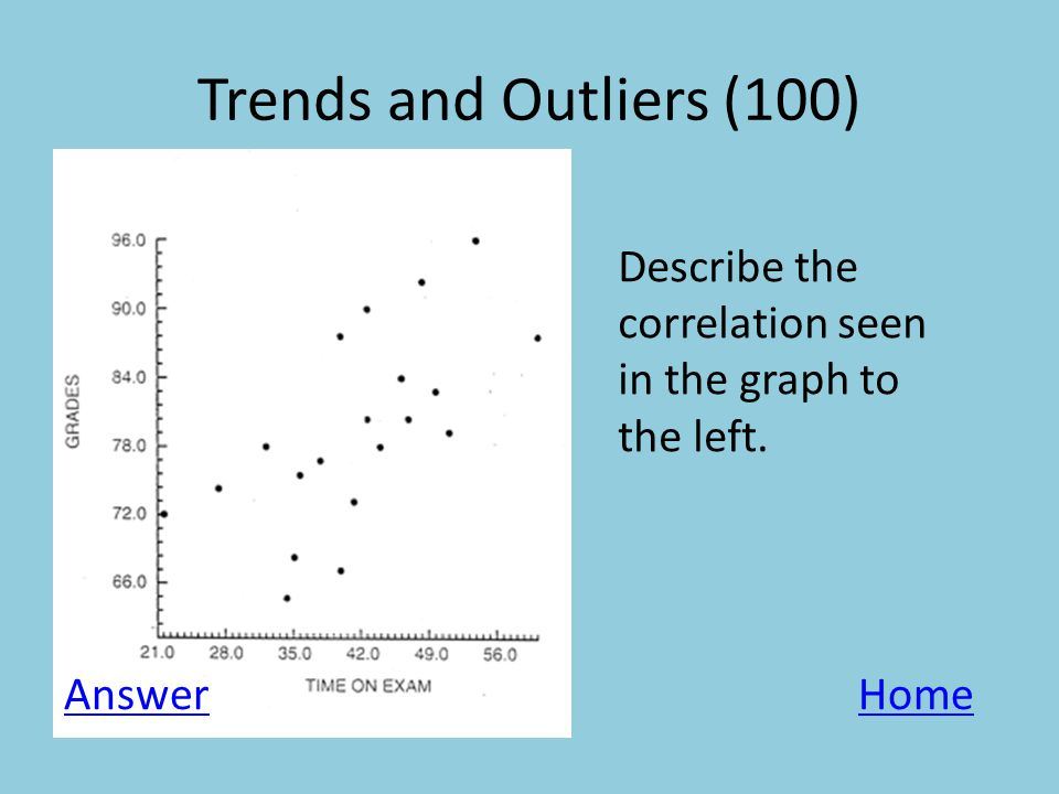 Trends and Outliers (100) Describe the correlation seen in the graph to the left. AnswerHome