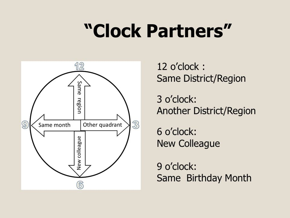Clock Partners 12 o'clock : Same District/Region 3 o'clock: Another District/Region 6 o'clock: New Colleague 9 o'clock: Same Birthday Month