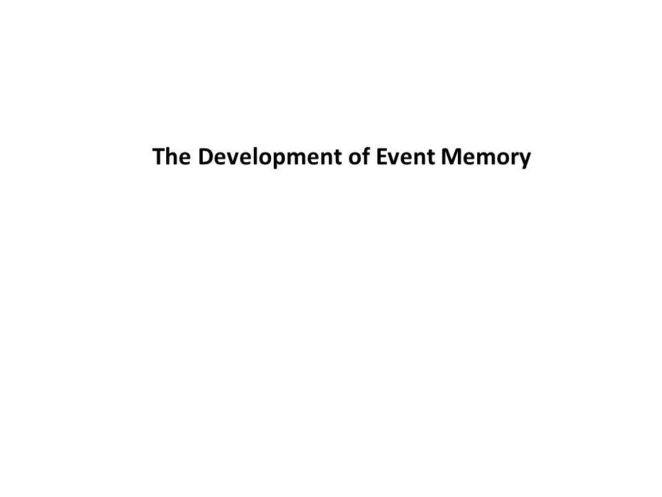The Development of Event Memory
