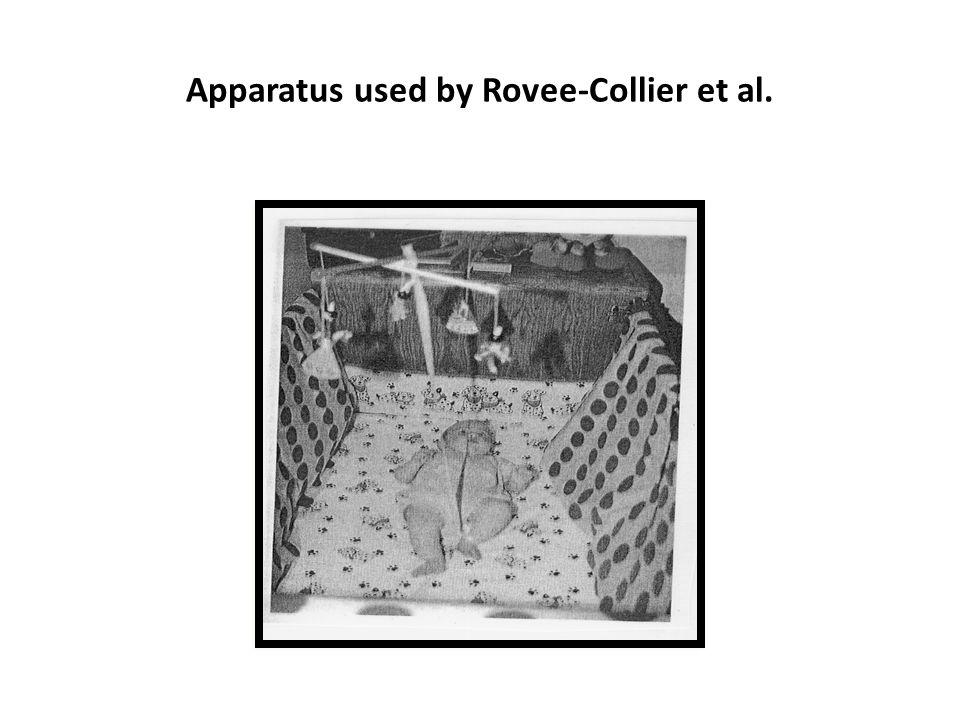 Apparatus used by Rovee-Collier et al.