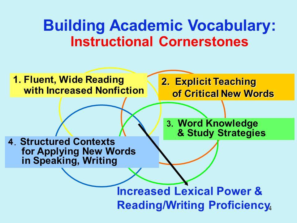 4 Building Academic Vocabulary: Instructional Cornerstones 1.