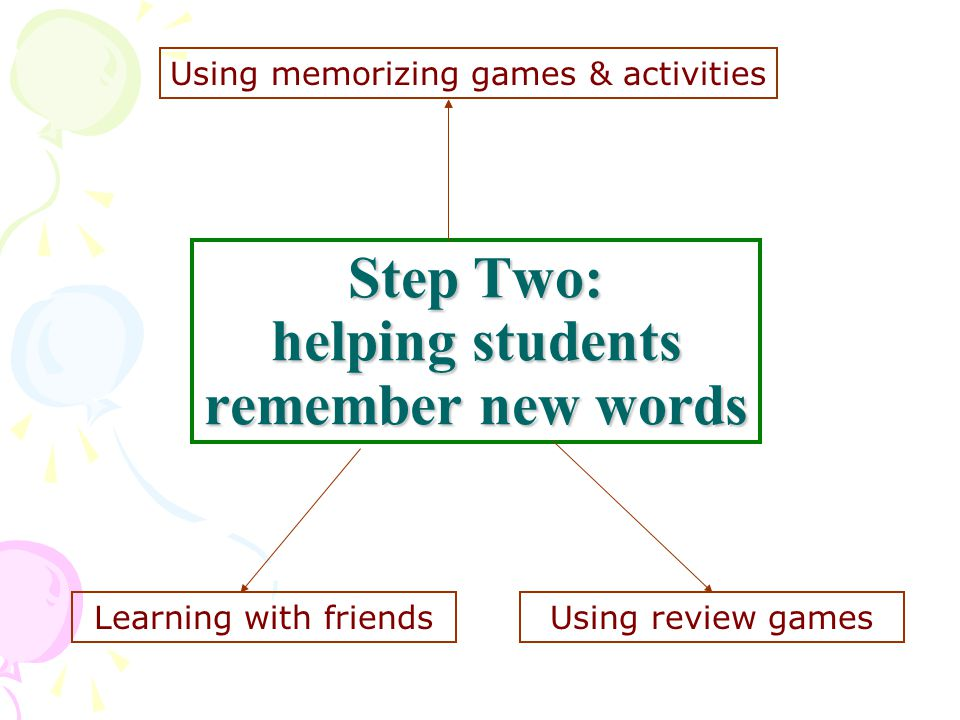 Step Two: helping students remember new words Using review games Using memorizing games & activities Learning with friends