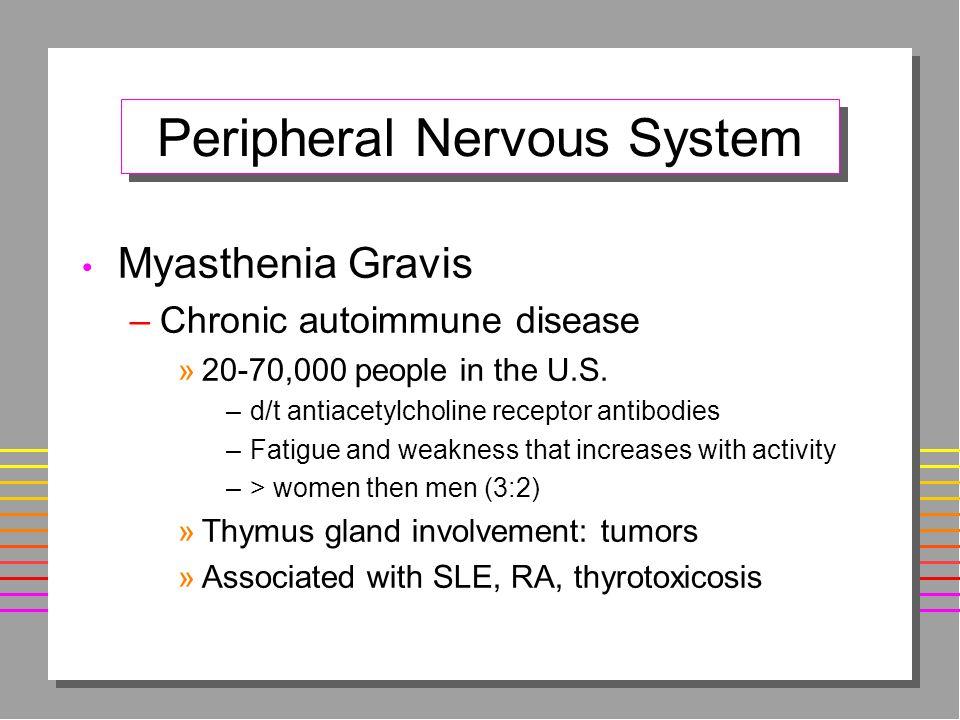 Peripheral Nervous System Myasthenia Gravis –Chronic autoimmune disease »20-70,000 people in the U.S.