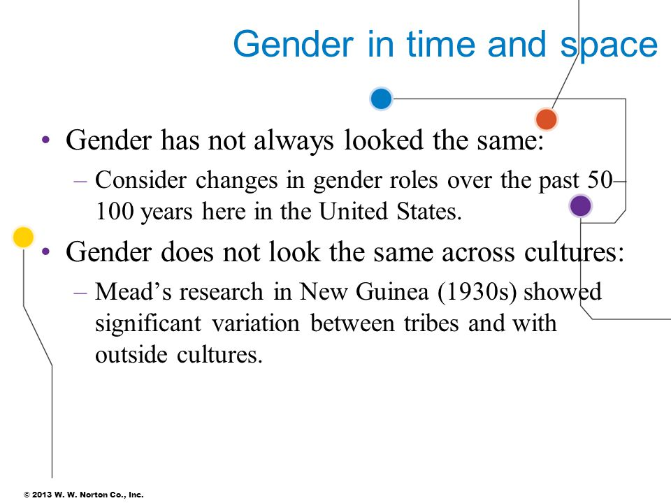 © 2013 W. W. Norton Co., Inc. Gender in time and space Gender has not always looked the same: –Consider changes in gender roles over the past 50– 100