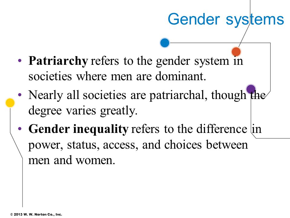 © 2013 W. W. Norton Co., Inc. Gender systems Patriarchy refers to the gender system in societies where men are dominant. Nearly all societies are patr