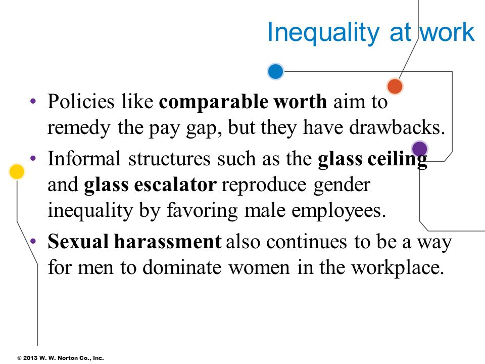 © 2013 W. W. Norton Co., Inc. Inequality at work Policies like comparable worth aim to remedy the pay gap, but they have drawbacks. Informal structure