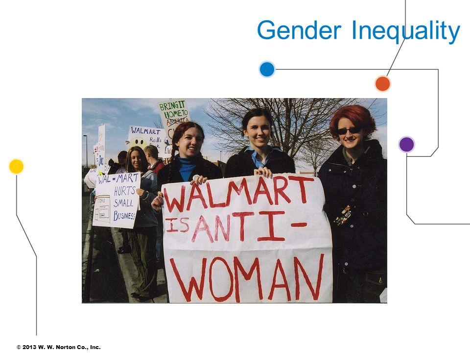 © 2013 W. W. Norton Co., Inc. Source: UNDP 2011a. Gender Inequality Around the World