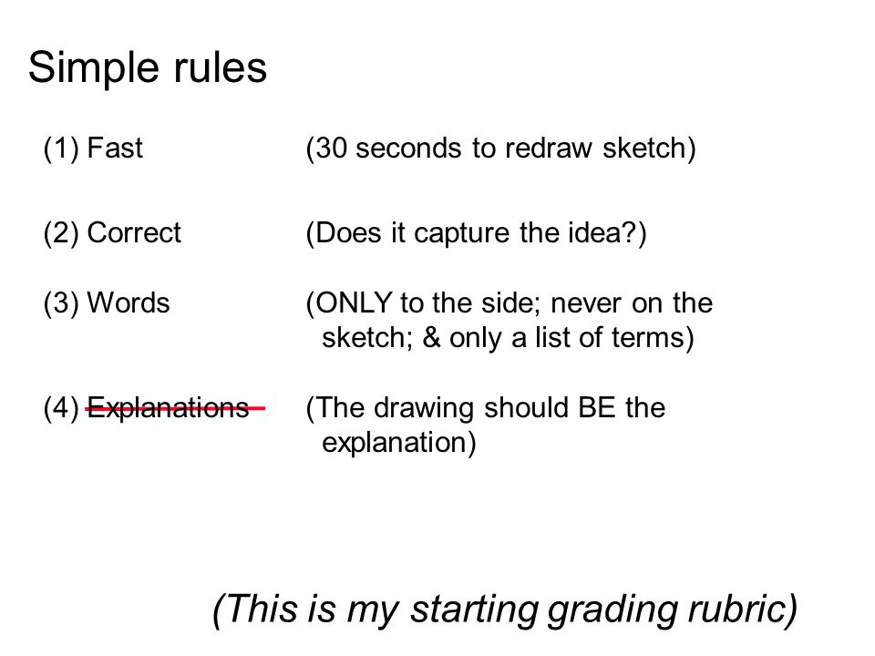 Simple rules (1)Fast (30 seconds to redraw sketch) (2) Correct(Does it capture the idea ) (3) Words (ONLY to the side; never on the sketch; & only a list of terms) (4) Explanations (The drawing should BE the explanation) (This is my starting grading rubric)