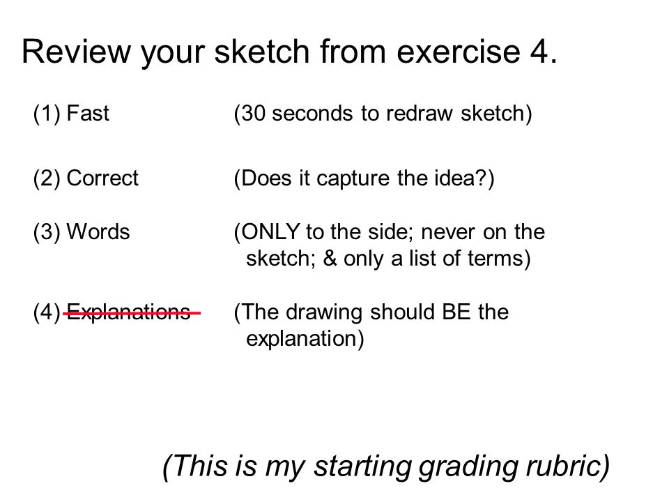 Review your sketch from exercise 4.