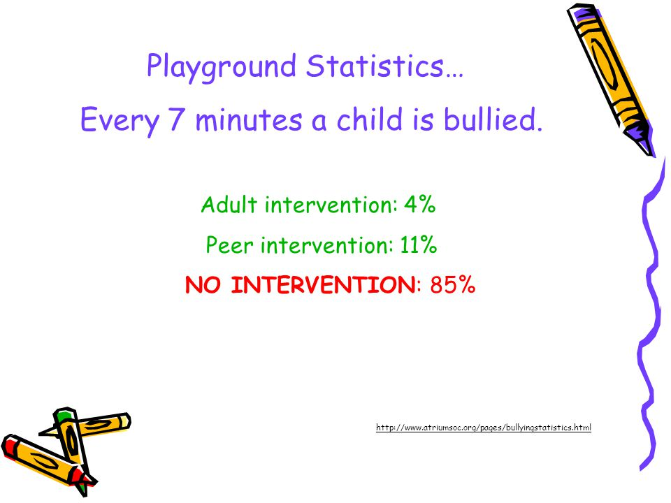 Playground Statistics… Every 7 minutes a child is bullied.