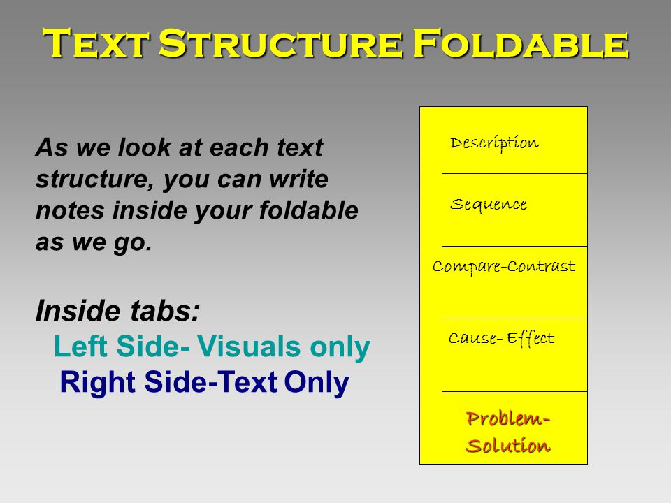 Description Sequence Compare-Contrast Cause- Effect Problem- Solution Text Structure Foldable As we look at each text structure, you can write notes inside your foldable as we go.