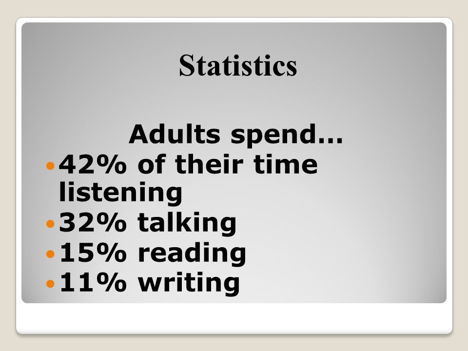 Adults spend… 42% of their time listening 32% talking 15% reading 11% writing Statistics